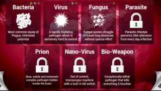 Nano Virus - Gone out of control